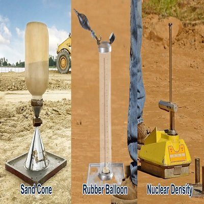 Read more about the article 3 Different Methods For Measuring Soil Density